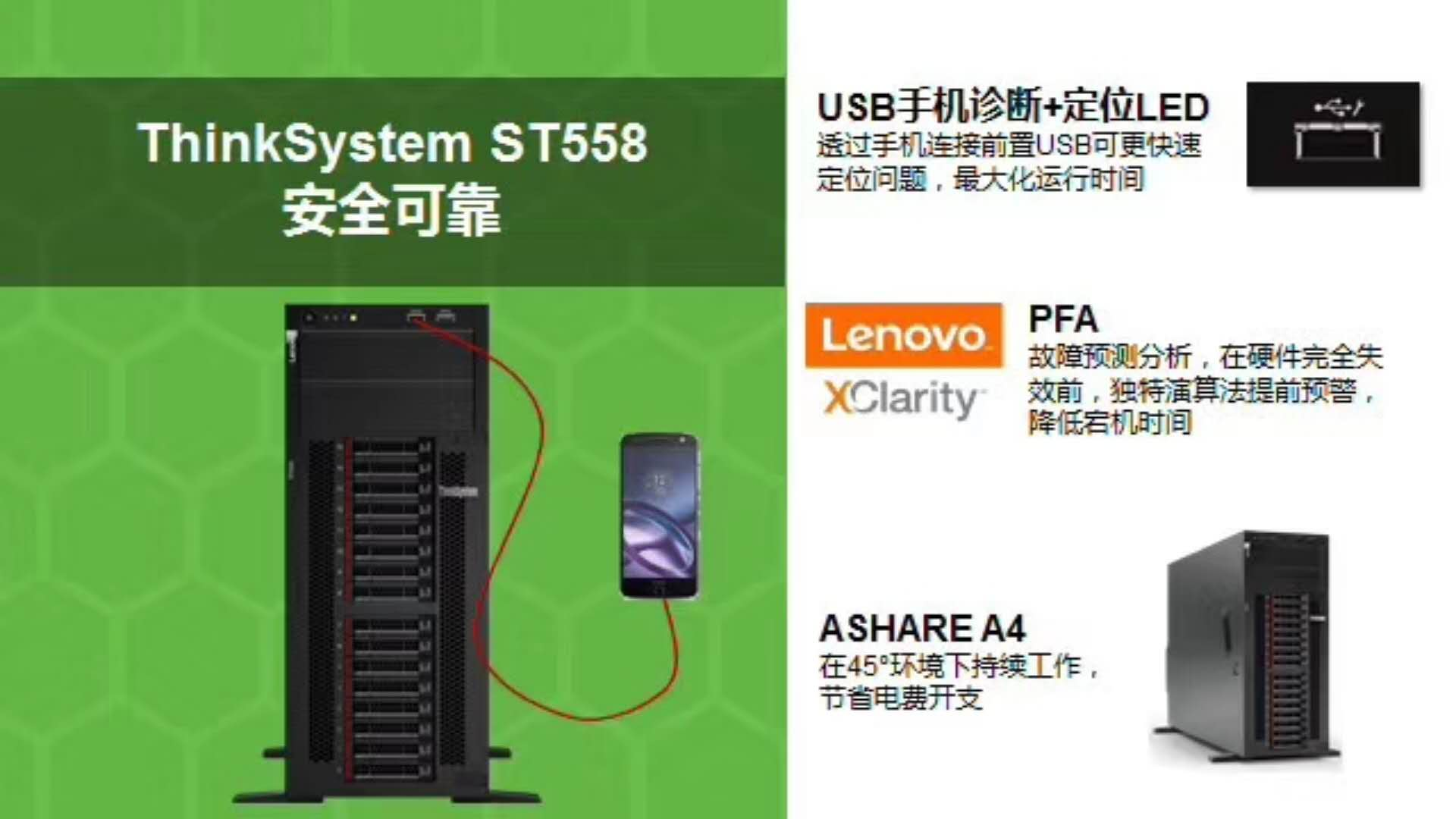 联想 Thinksystem ST558售价12900元