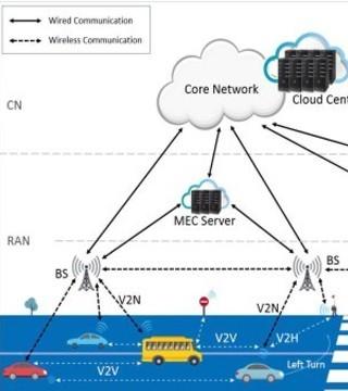 5G时代网络基础设施要升级