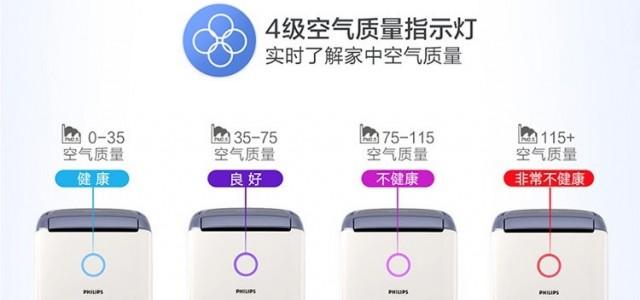 飞利浦DE5206/00除湿净化一体机京东领券折扣