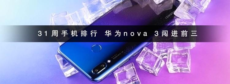 31周必威登录排行榜评:华为nova 3闯进前三