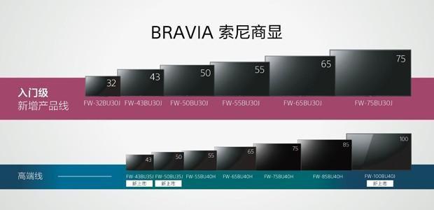索尼进一步扩大商用显示器产品线