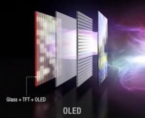 LED屏幕和OLED屏幕有什么区别